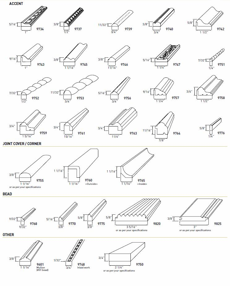 Our Products Caron Industries